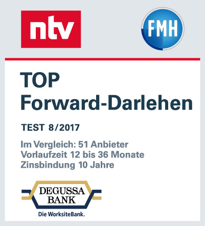 Forward Darlehen With Santander Bank Osnabrck